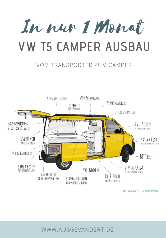 t5 isolieren bodenplatte isolieren vw t5 camper ausbau. Black Bedroom Furniture Sets. Home Design Ideas